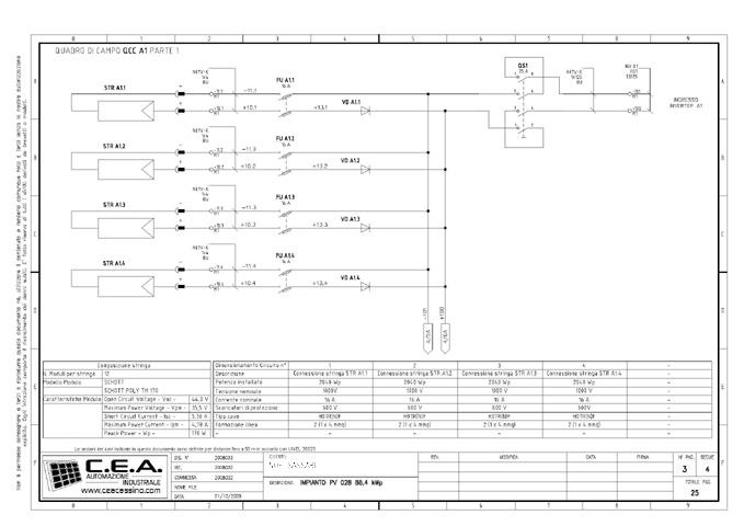 Schema Elettrico Fotovoltaico : C e a progettazione schemi elettrici per quadri di